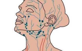 Глубокие шейные лимфатические узлы воспалены