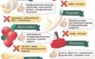 Детский антибиотики суспензия