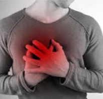 Боль в грудной клетке изжога
