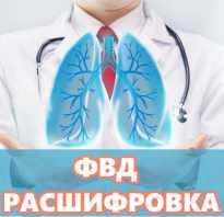 Подготовка к исследованию функции внешнего дыхания