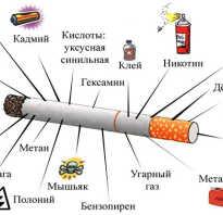 Как влияет на кровь курение