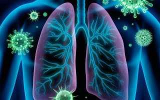 Дыхательная гимнастика обструктивный бронхит