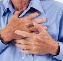 Спазмы в грудной клетке причины