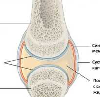 Причины ломоты в суставах