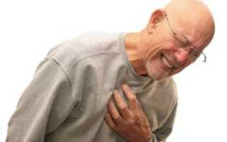 Спонтанный пневмоторакс неотложная помощь