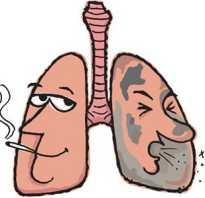 Хронический обструктивный бронхит если бросить курить